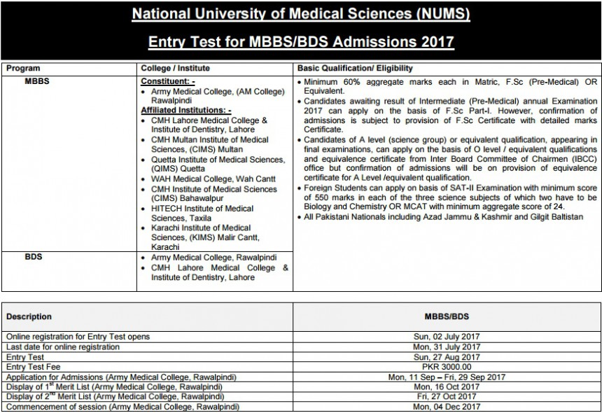 National University of Medical Sciences (NUMS) has announced